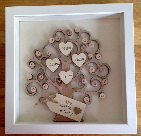 Your Place To Buy And Sell All Things Handmade Family Tree Craft Family Tree Frame Family Tree Gift