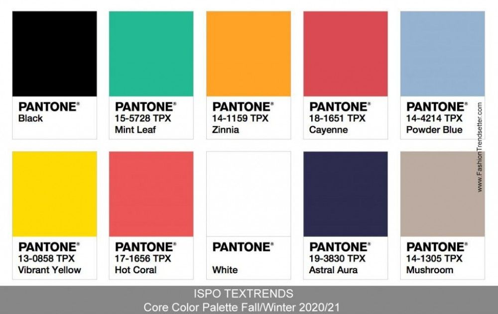 ISPO TEXTRENDS Color Trends Fall/Winter 2020/21