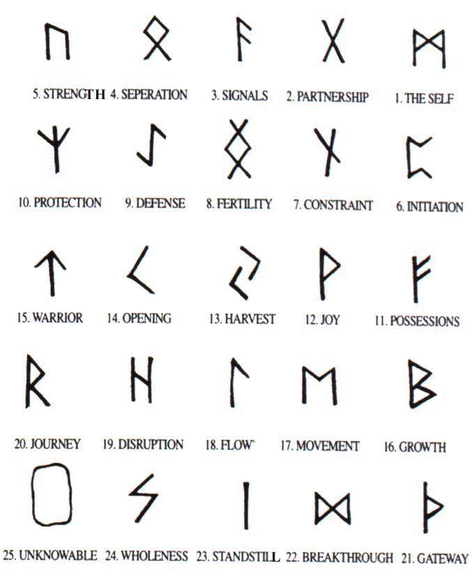 3f8527716 Viking Tattoo Symbol, Small Symbol Tattoos, Warrior Symbol Tattoo, Warrior  Symbols, Tattoo