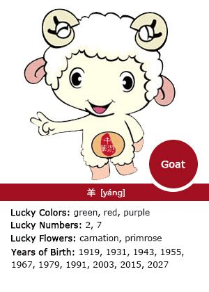 The Year of the Goat   Tet Decors   Chinese zodiac signs