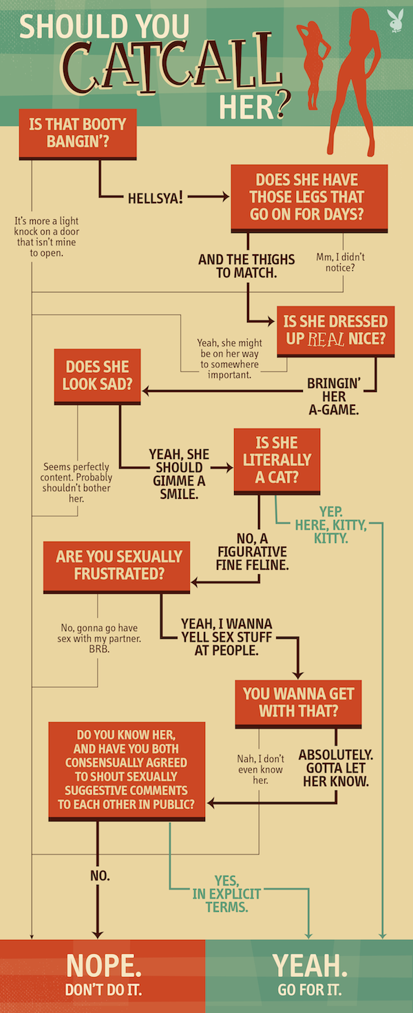 This Infographic Perfectly Sums Up When It's Ok And Not Ok To Catcall Women