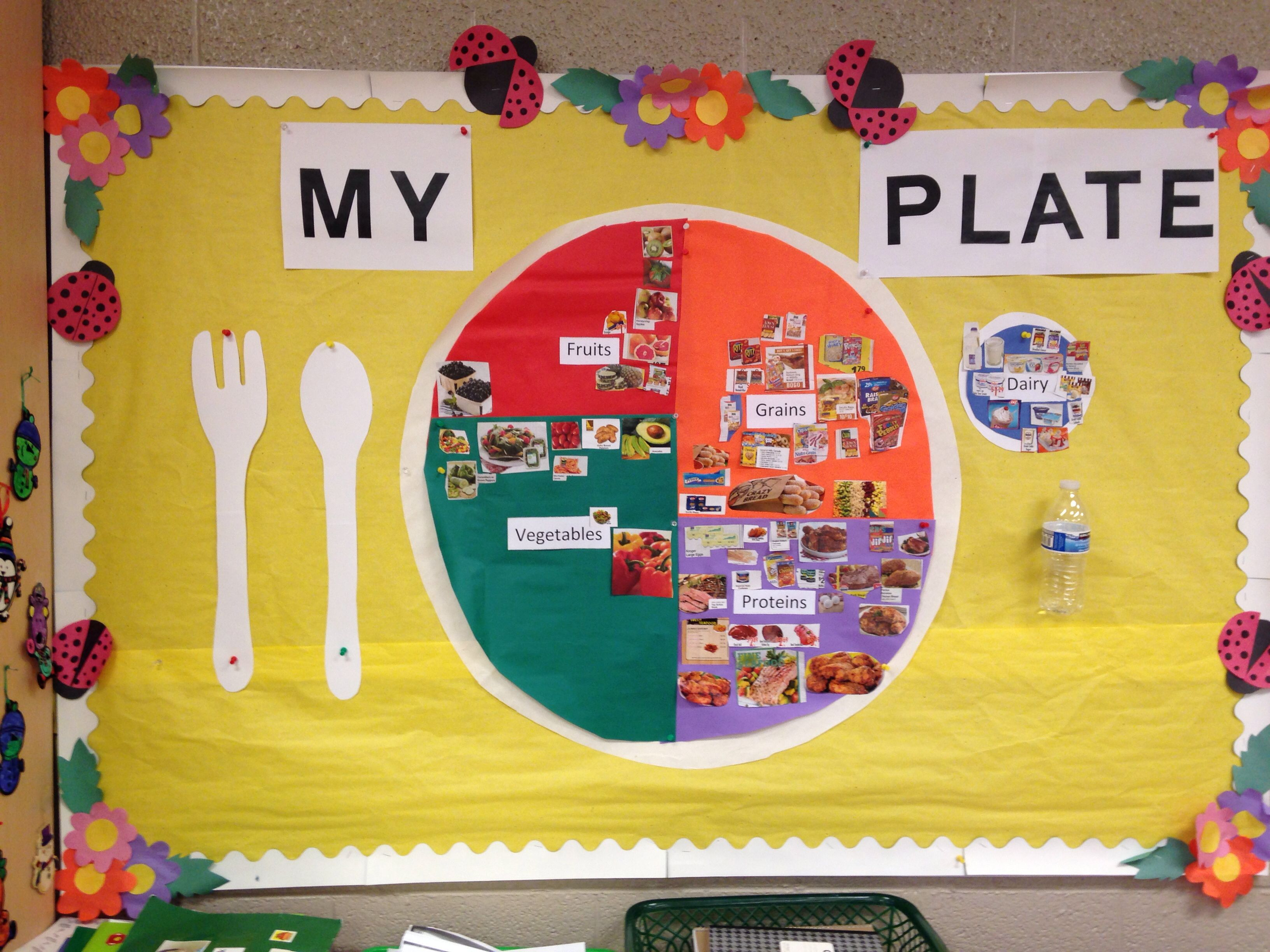 Preschool MyPlate Bulletin Board My plate, Preschool