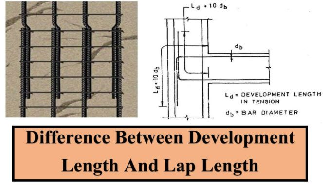 Lap Length Is The Length Of The Overlap Of Bar Required To Safely Transfer Stress From One Bar To Another Lap Length Reinforcement Concrete Design Development