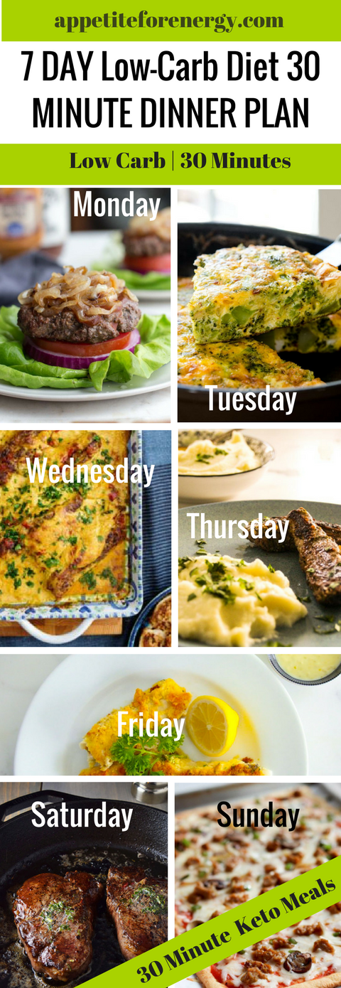 Photo of 7 Tage Low-Carb Diät 30 Minuten Dinner Plan