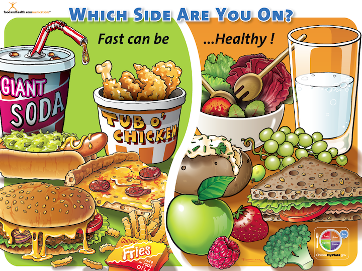 Which Side Are You On? | Healthy Food Poster | Food posters and ...