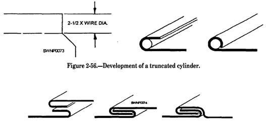 rib graft harvest technique pdf