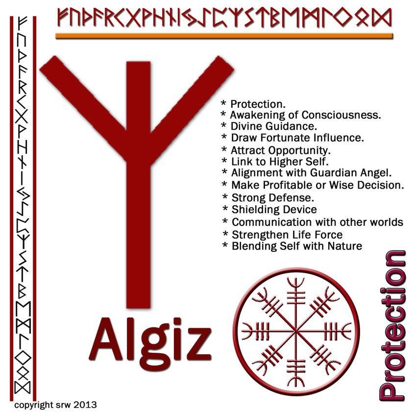 Algiz Norse Runes Runes Meaning Norse Symbols
