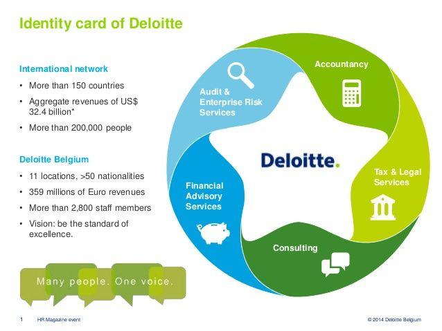 Pin by pedro on 256 - Deloitte