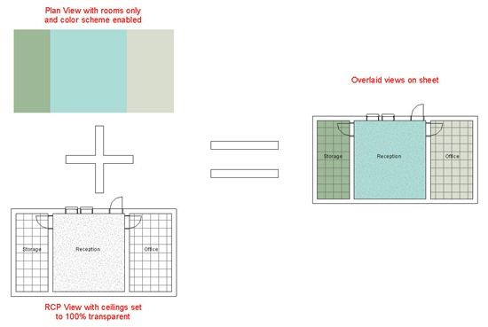 Color Schemes In Reflected Ceiling Plans Ceiling Plan Color Schemes How To Plan