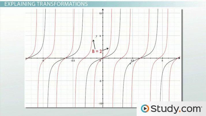 15 12 1 Trigonometric Functions In Right Triangles Glencoe ...