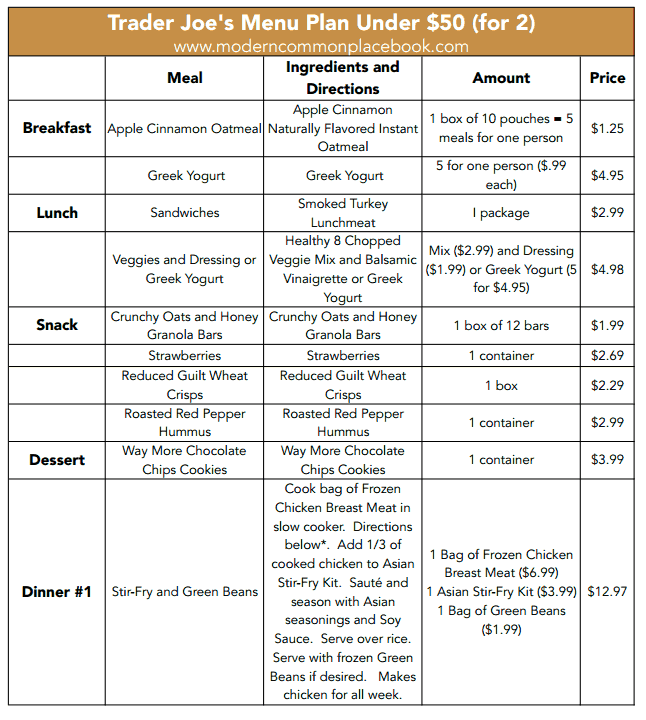 Trader Joe's Meal Plan and Grocery List | Menu planning, Menu and ...