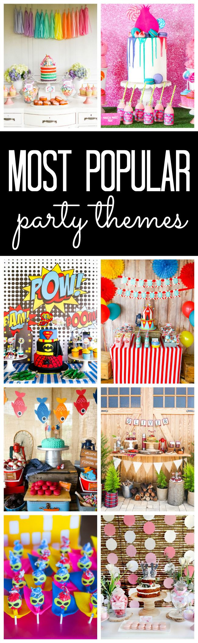 10 Most Popular Kids Party Themes Party Themes Kids Party Themes Birthday Party Activities