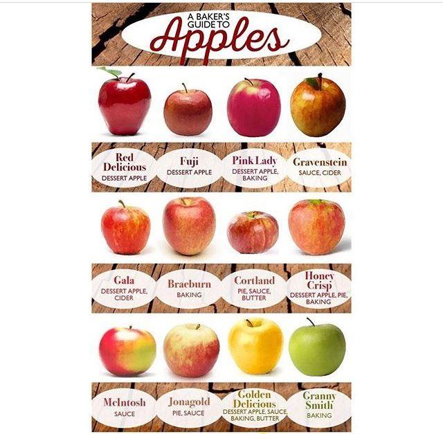 Varieties of apples