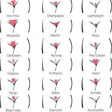 Distintos tipos de Depilado y su nombre. He de reconocer