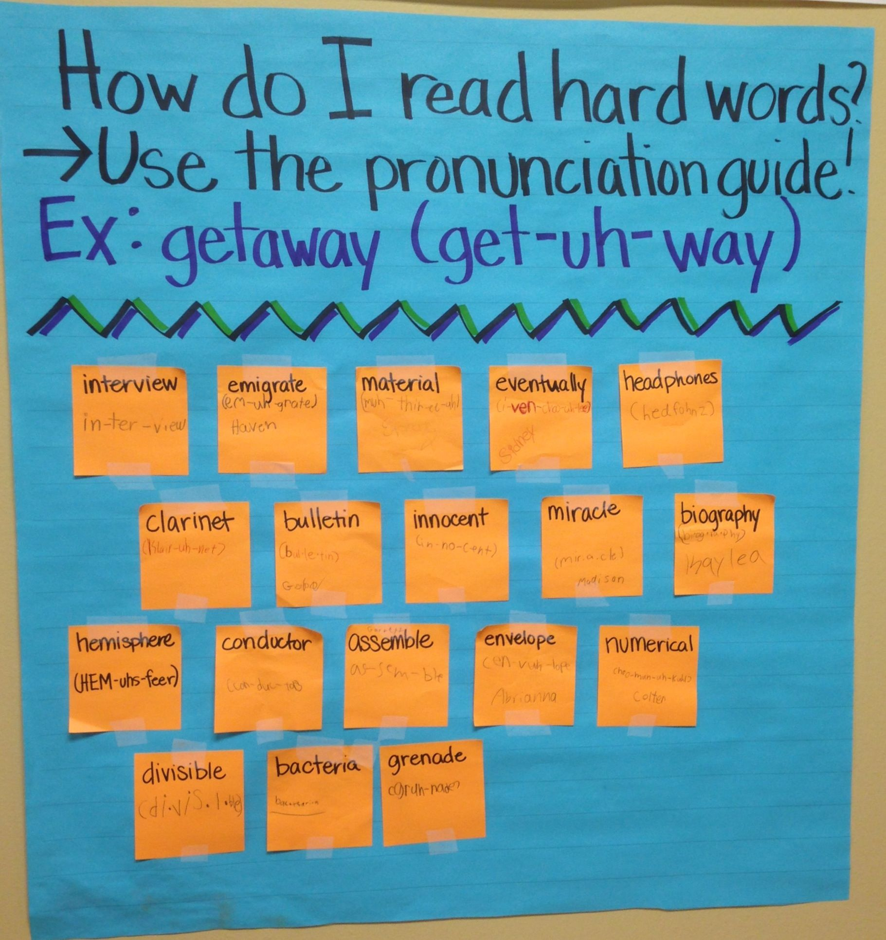 Dictionary Skills Or Nonfiction Lesson How To Read Hard Words Use The Pronunciation Guide Use