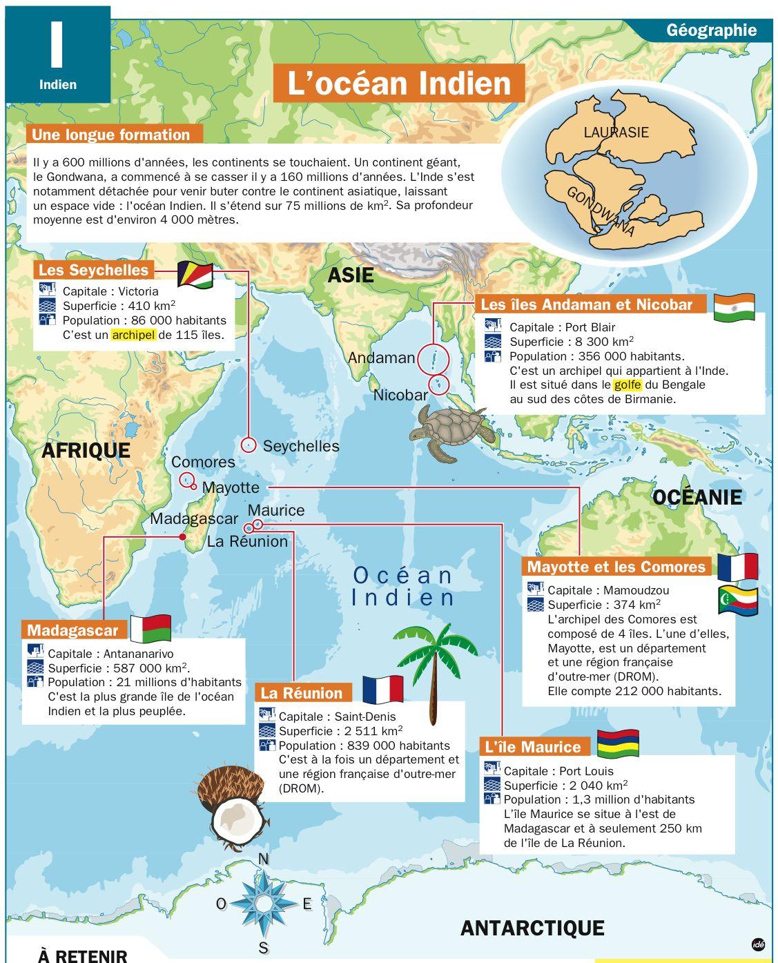 ocean indien geographie