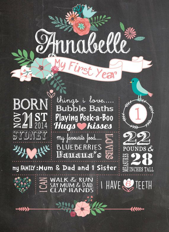 first birthday chalkboard poster chalkboard by scissorspaperprint invites pinterest lousa