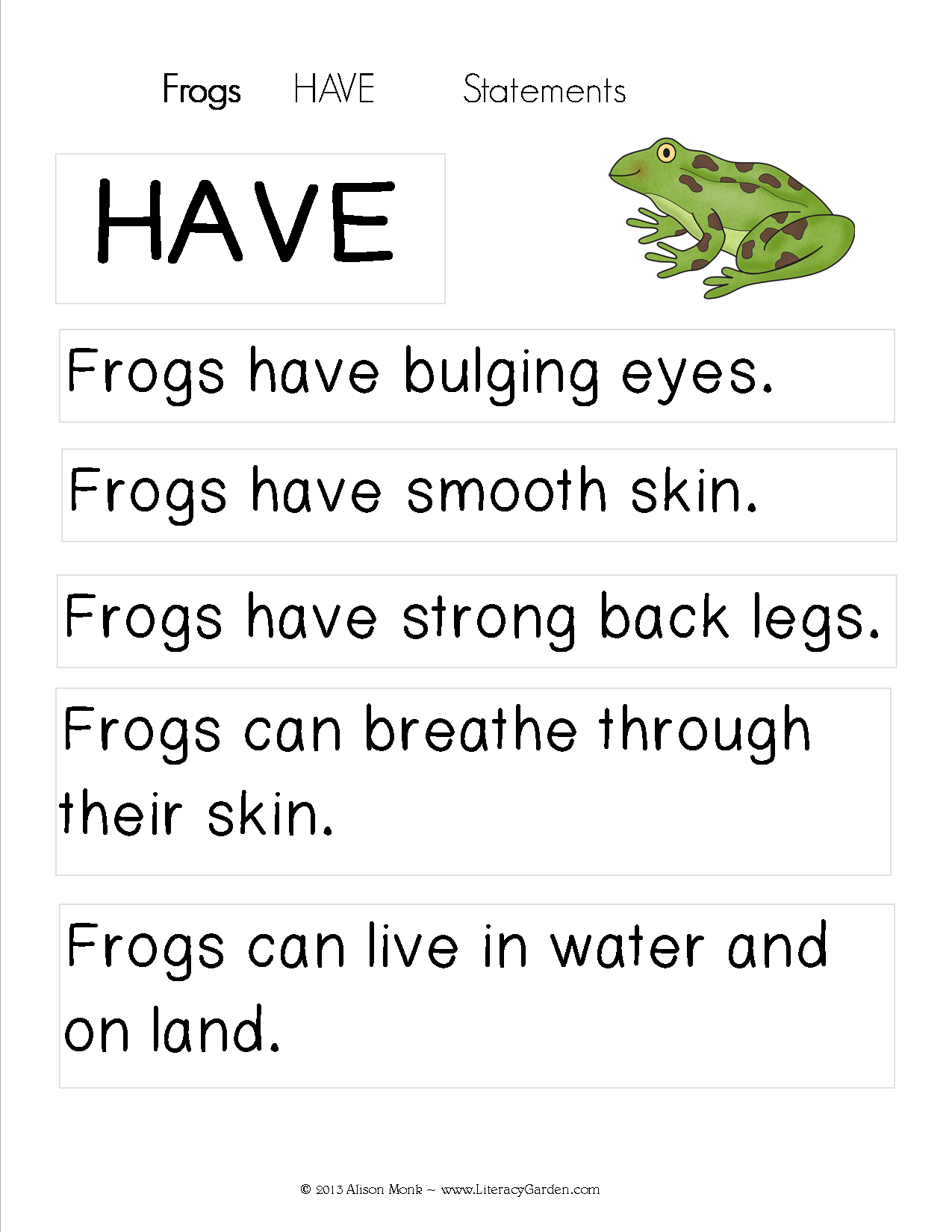 Frogshave