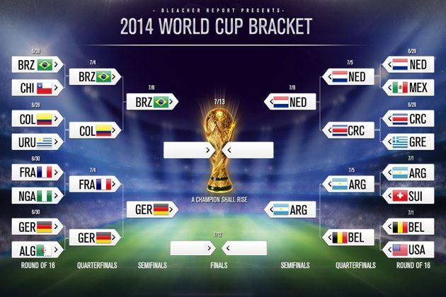 World Cup 2014 Knockout Bracket Real Time Scores Results And Key Facts