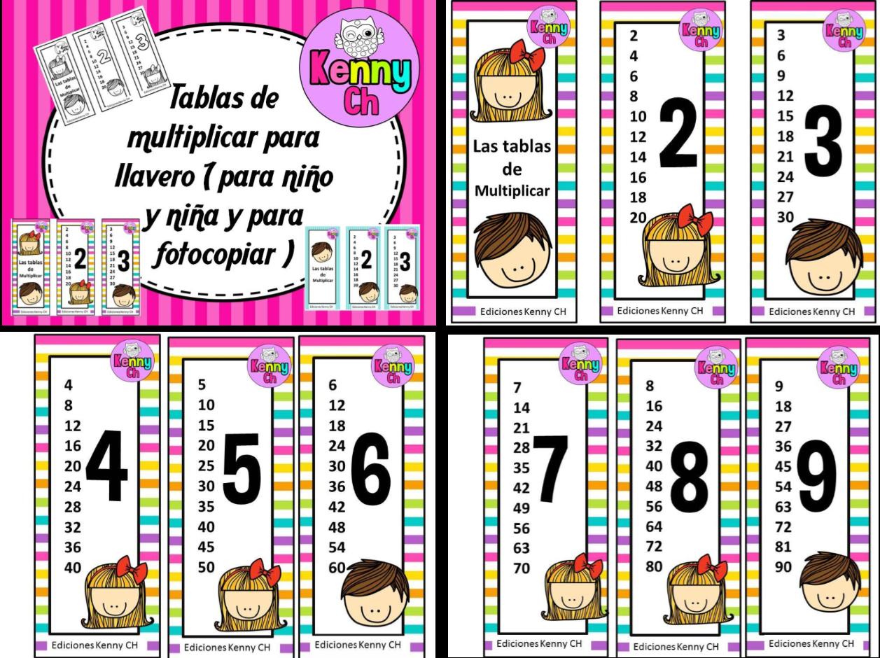 Llaveros De Las Tablas De Multiplicar A Color Y Blanco Y Negro Para
