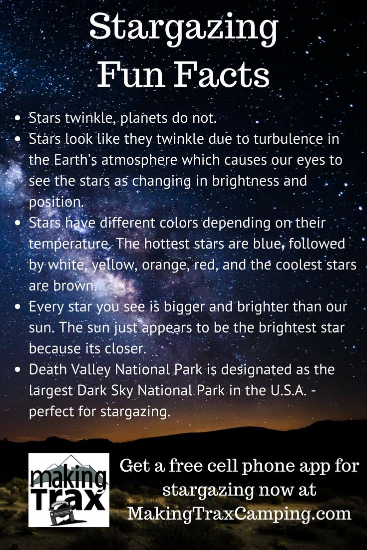 Stargazing free star chart app Astronomy facts, Star