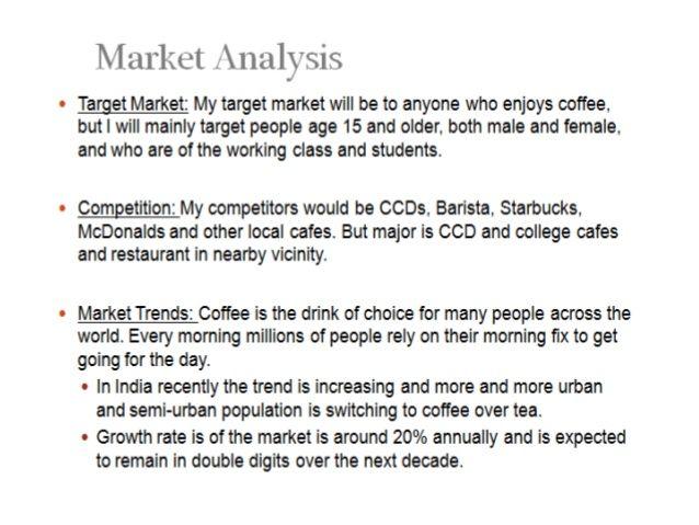 Coffee Shop Target Market  Bizarre Bazaar