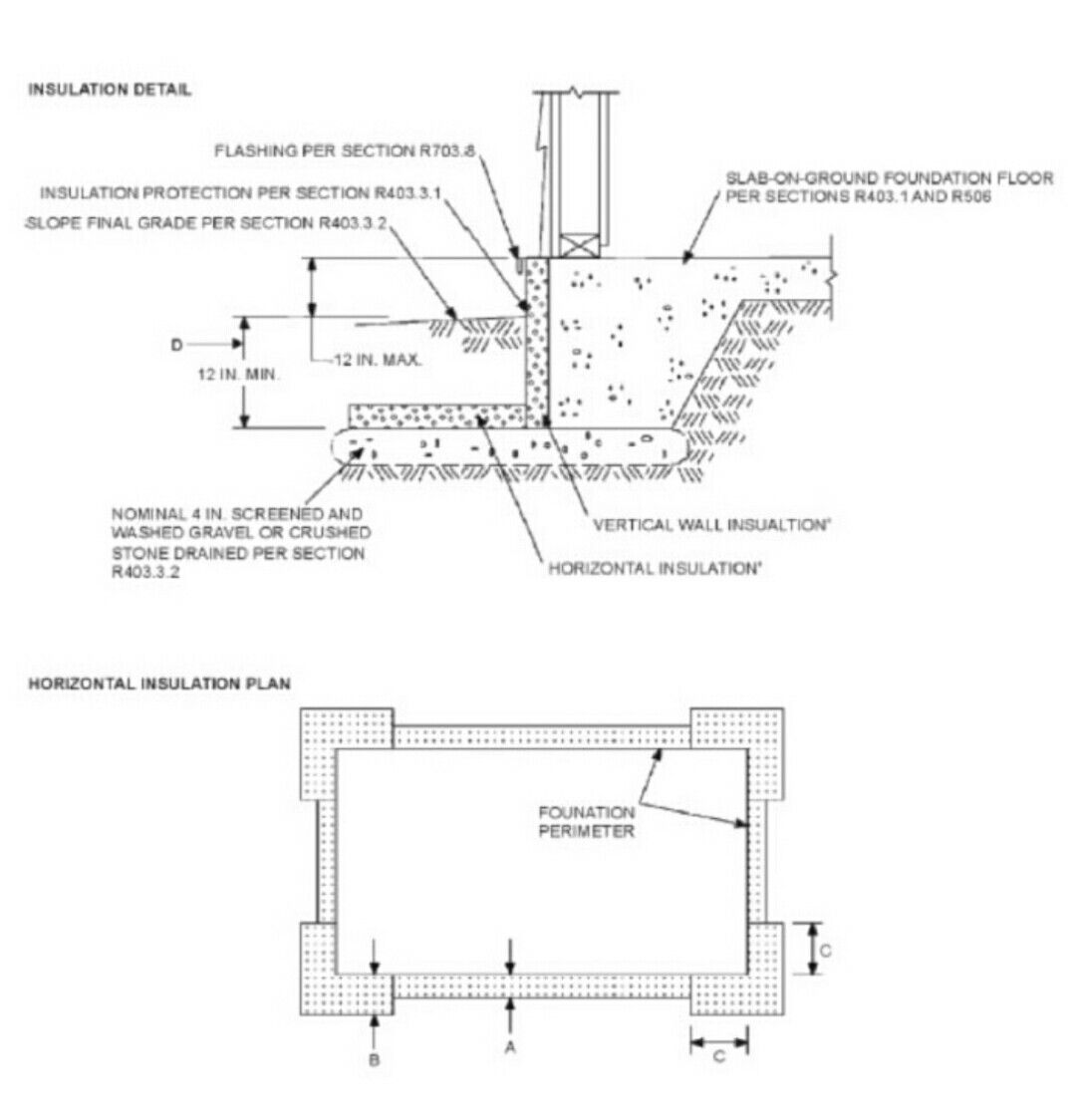 Pin By Adam On Energy Efficiency Pole Barn House Plans House