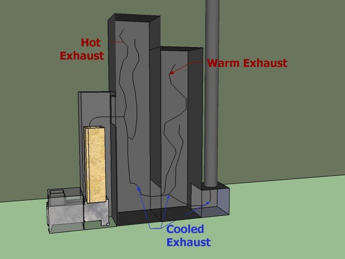 Nice diagram of the internal flow in a two bell rocket for Rocket water heater plans