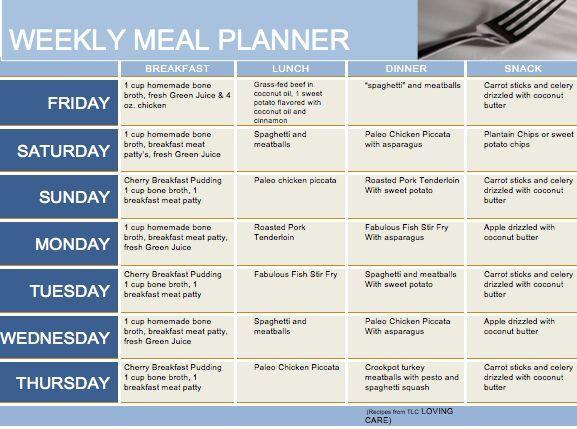 Here is my week 1 meal plan from my thyroid healing ) ENJOY! If you - fresh blueprint primal diet