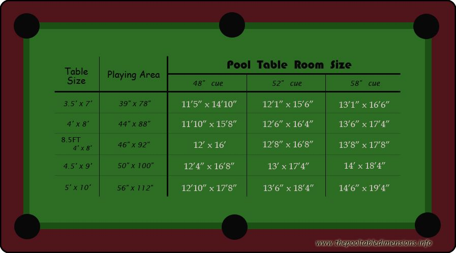 Pool Table Size Room Dimensions (897×498)