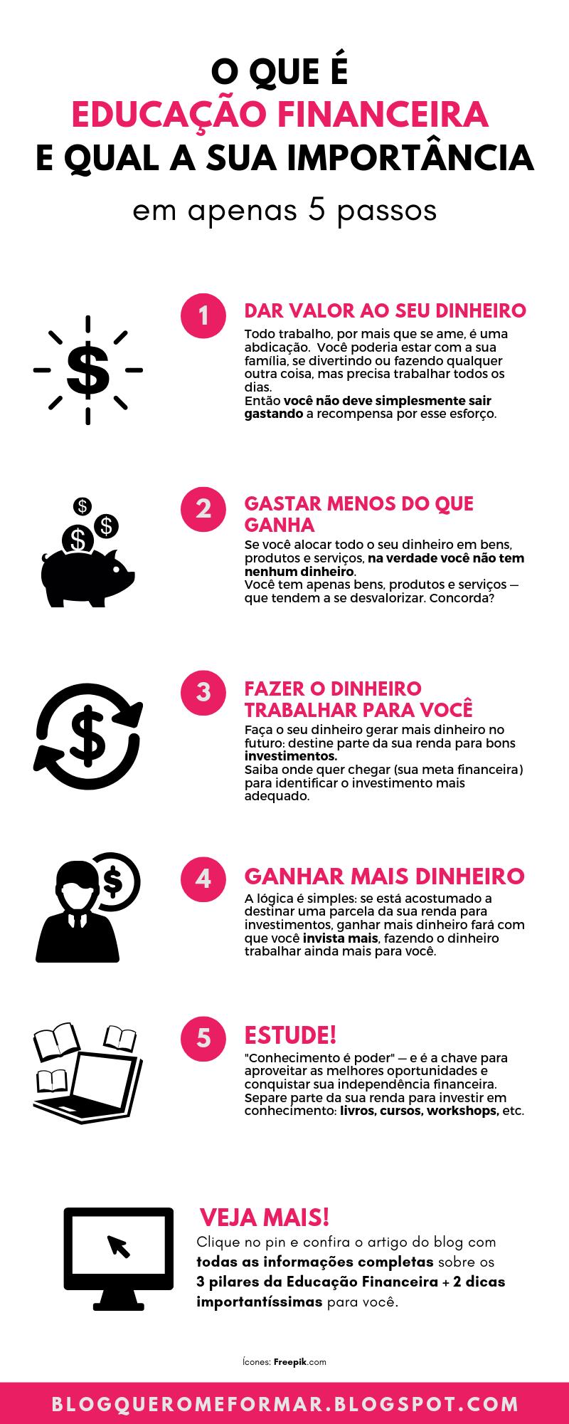 Como Organizar as Finanças Pessoais: 5 Princípios ...