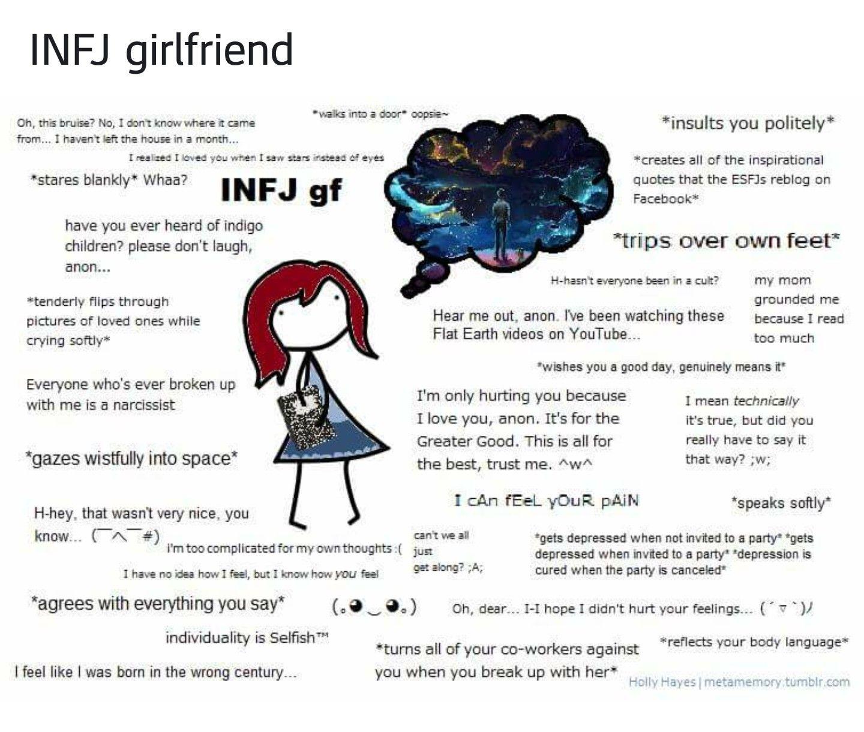 Dating vinkkejä INFJ