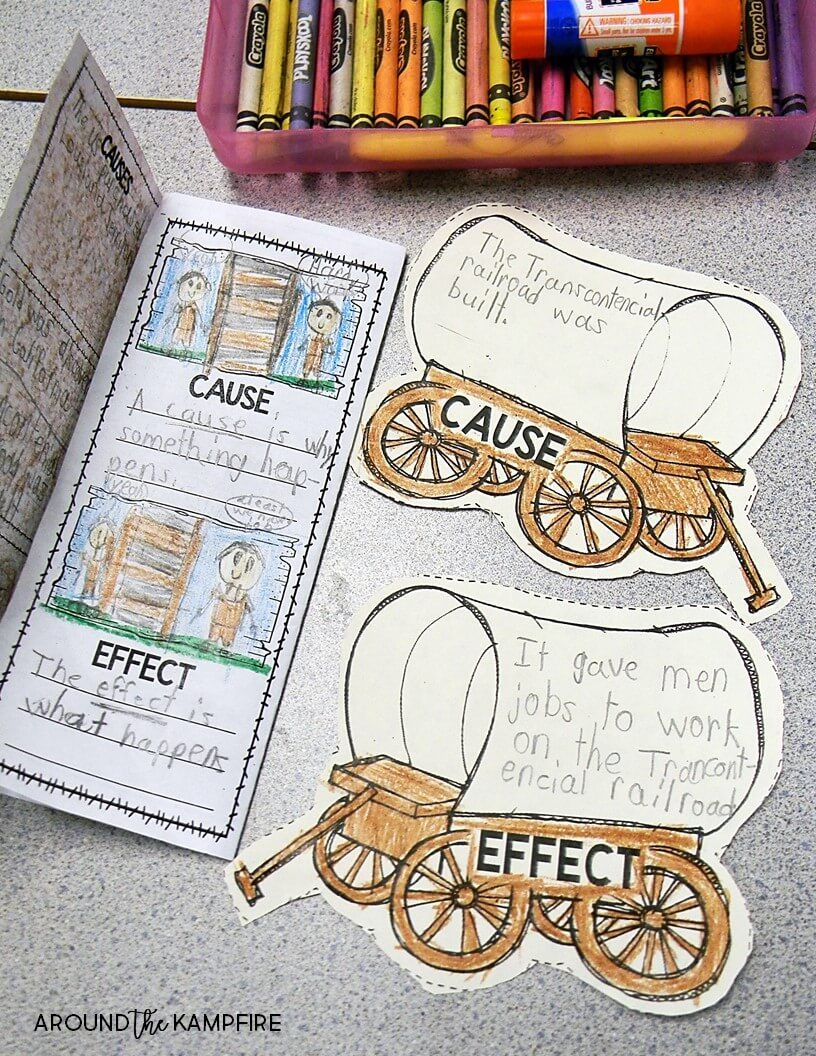 Photo of 10 Ways To Teach Westward Expansion During Your Literacy Block – Around the Kampfire