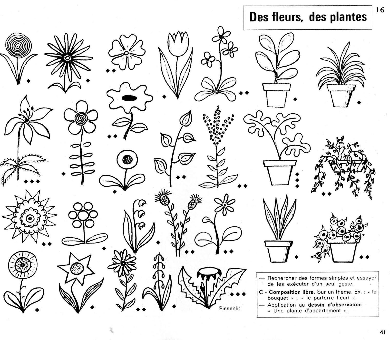Ces petits dessins se trouvent dans le livre Dessin I  (site de l'éditeur).   Attention ! Ces livres ne contiennent pas que des petits dess...