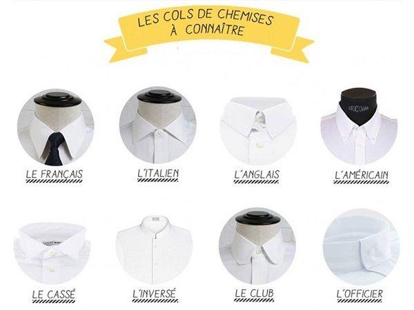 L'essentiel pour les cols de chemise homme