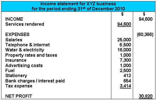 Income Statement Sample  Dee