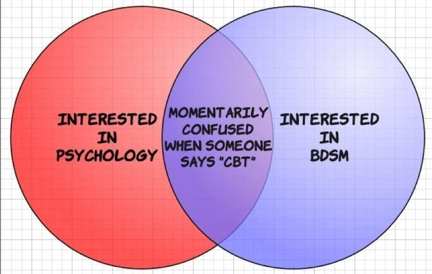 Bdsm psychology effects