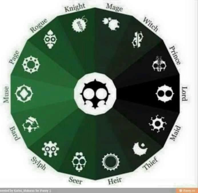doom symbols homestuck pinterest homestuck