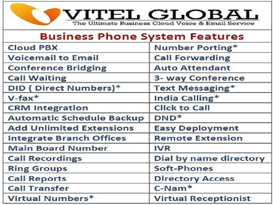 Vitel Global communications pay for world class PBX features for - inter office communication
