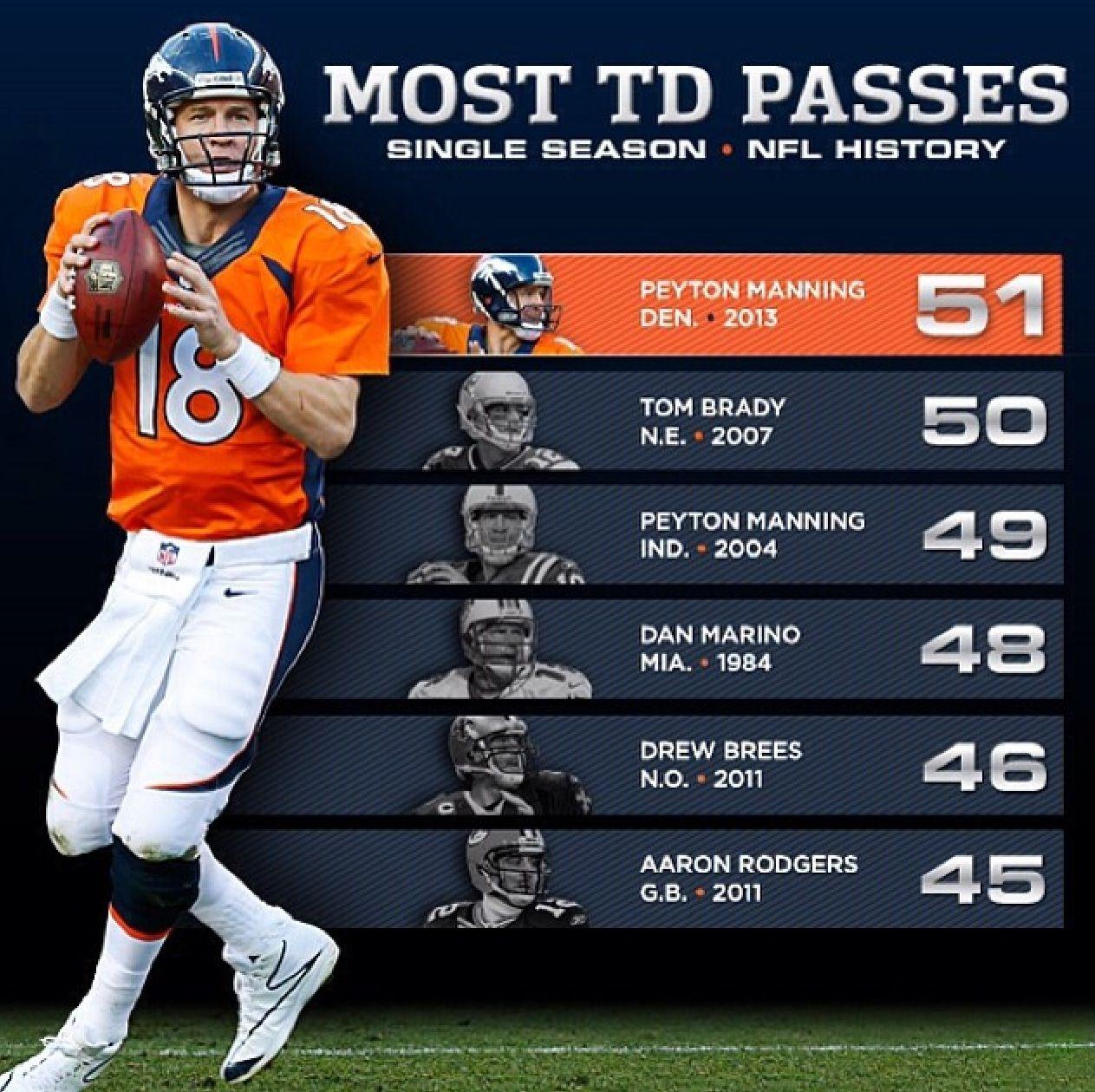 Denver Broncos AFC West Champions 12 22 13  e20457dec