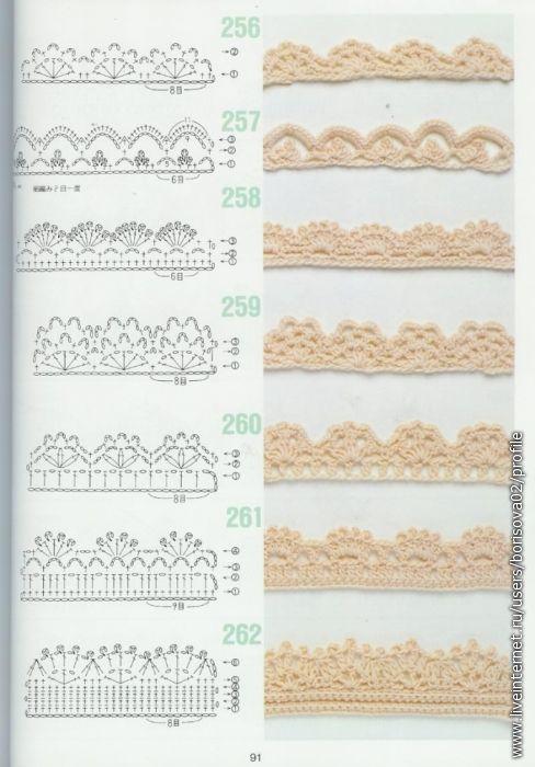 Materiales gráficos Gaby: Puntos y puntillas | Puntos de crochet ...