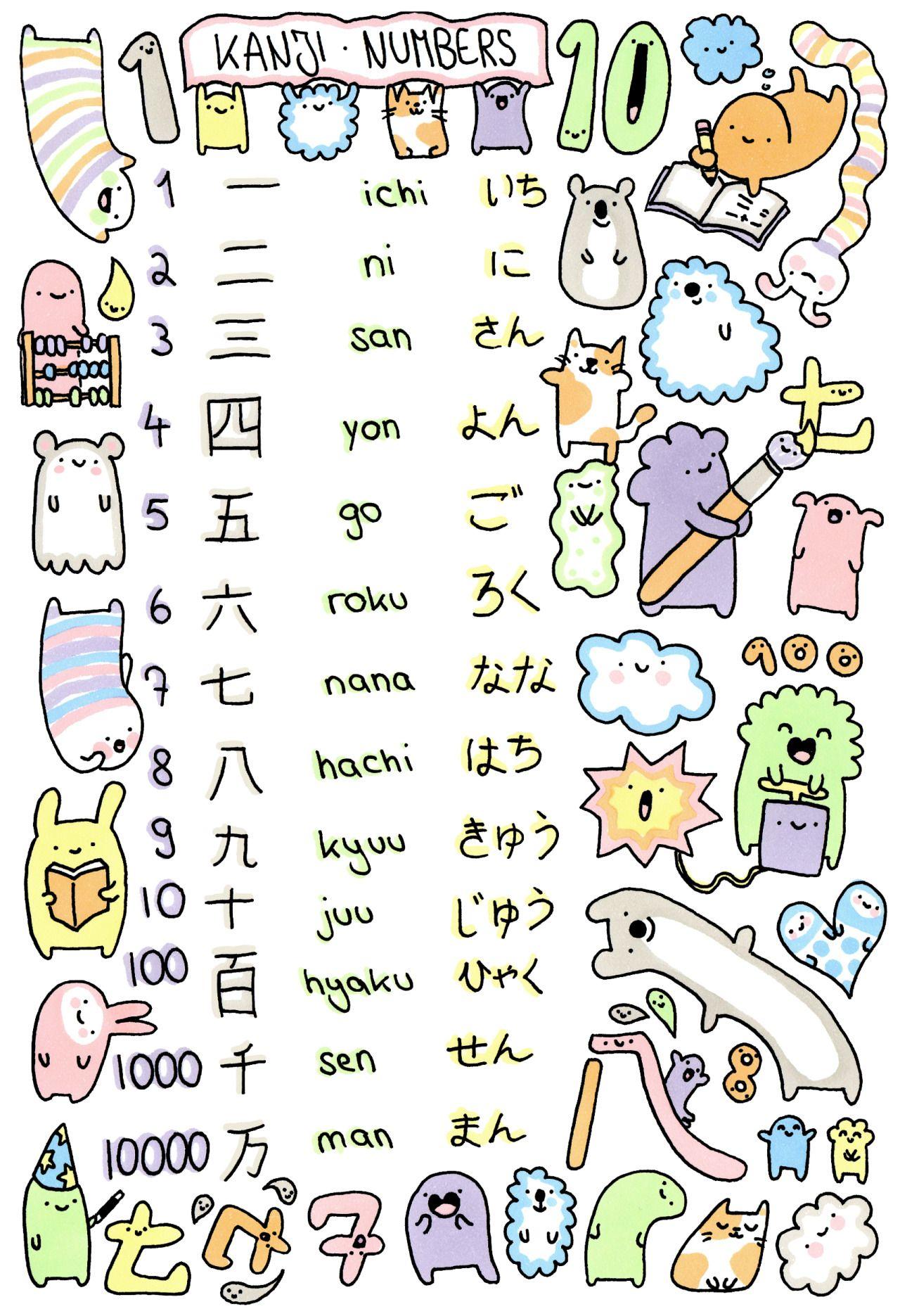 My Darling Rainbow : Photo   Japanese   Pinterest   Japanese kanji ...