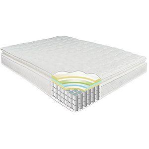 Home Pillow Top Mattress Mattress Pillows