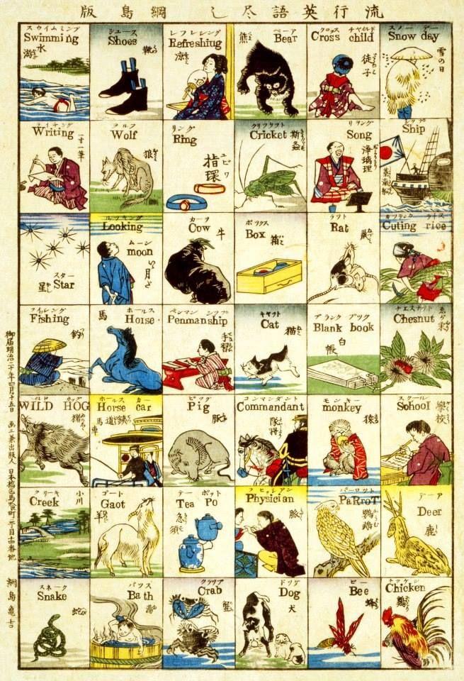 Tsunajima Kamekichi, 'Fashionable melange of English words', Japan, 1887