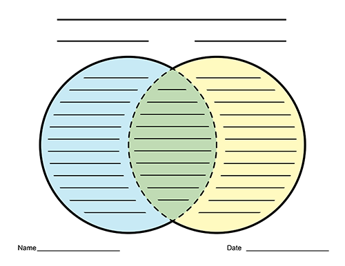 Blank Venn Diagrams with Lines for Writing   Compare and ...