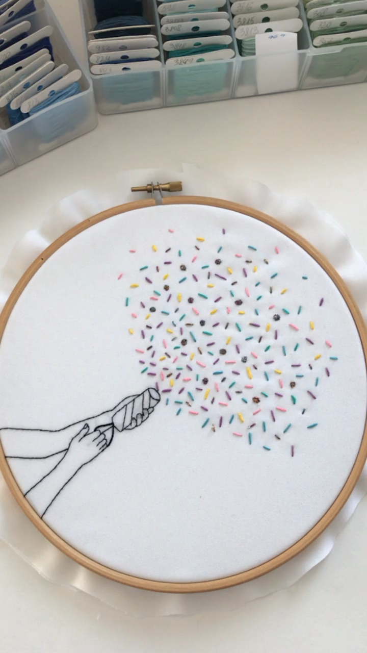 Hand embroidery pattern for beginners. Easy hand embroidery with thorough instructions in PDF – bordados