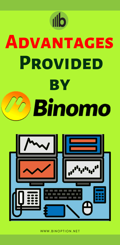 Binomo Review Trade in Control With Binomo App