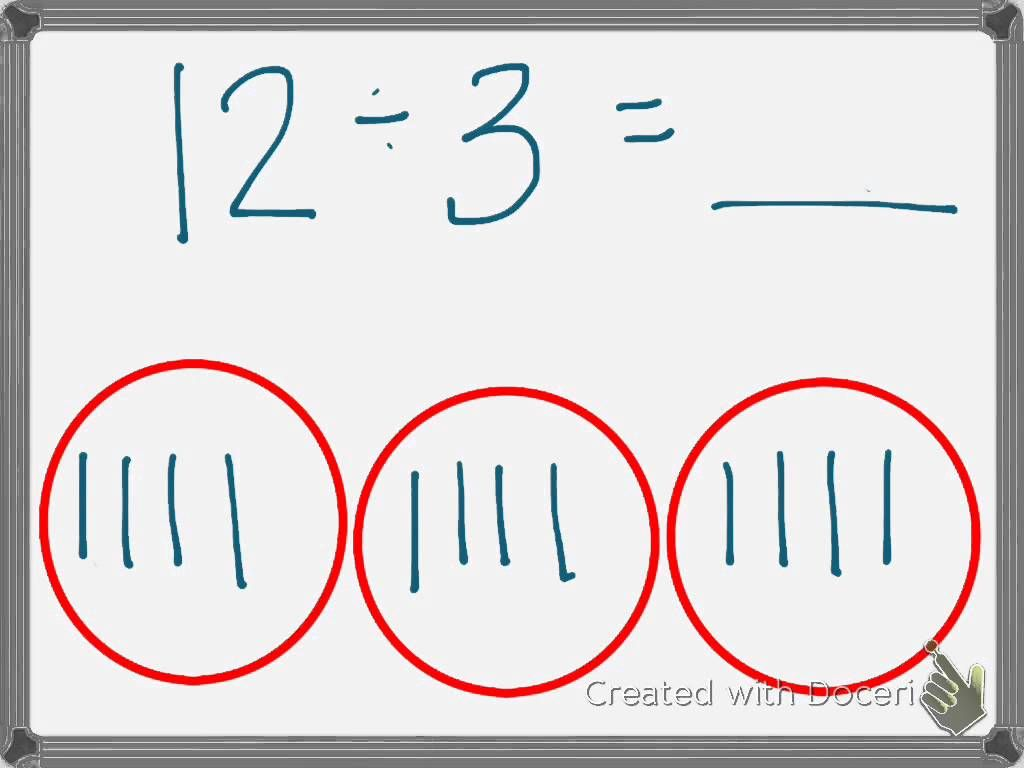 Division Using Equal Groups