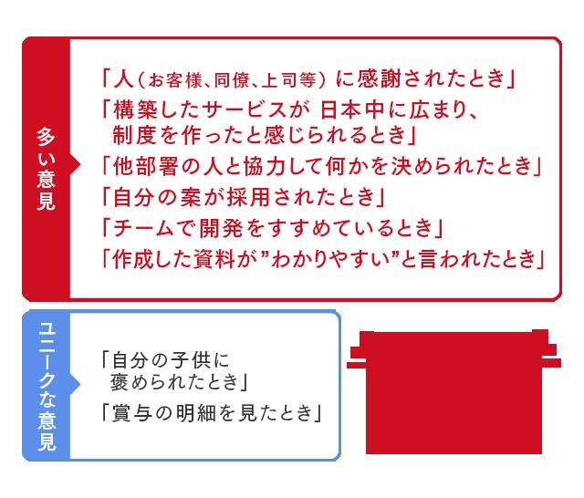 ソリューション テクノロジー アンド 評判 日本 インベスター