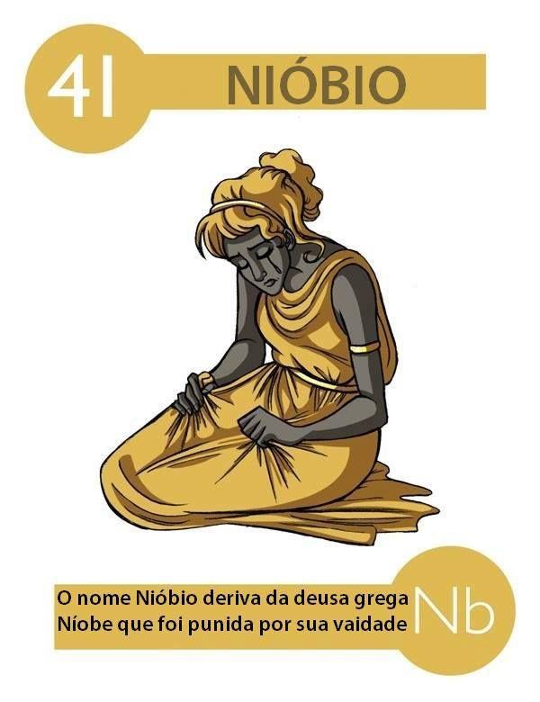 O Nome Derivado De Niobe Que Na Mitologia Grega Filha De